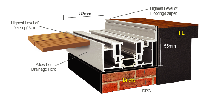 Outer frame no cill