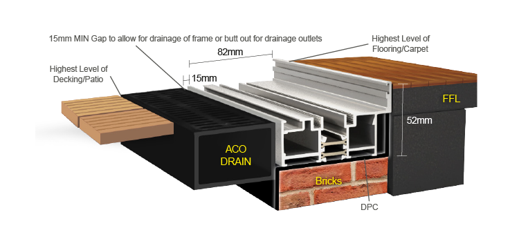 Outer frame no cill with aco drain