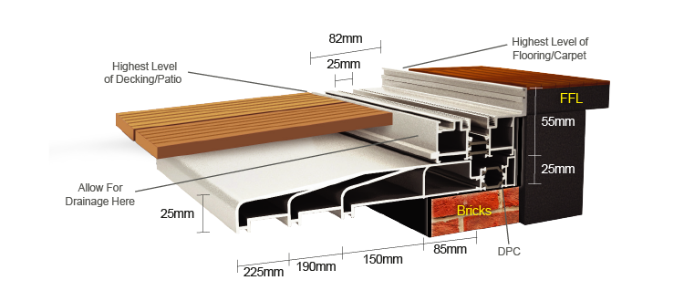 Outer frame with cill