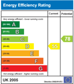 Energy efficiency rating image