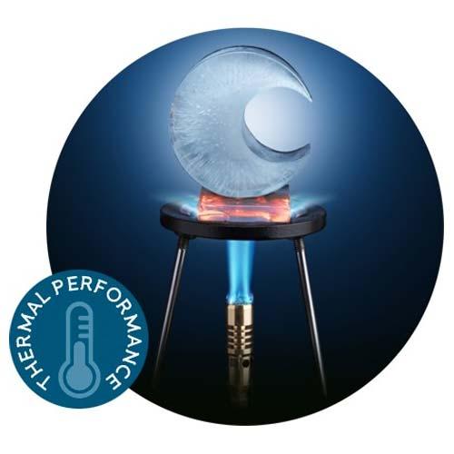 Aero gel thermal performance title=